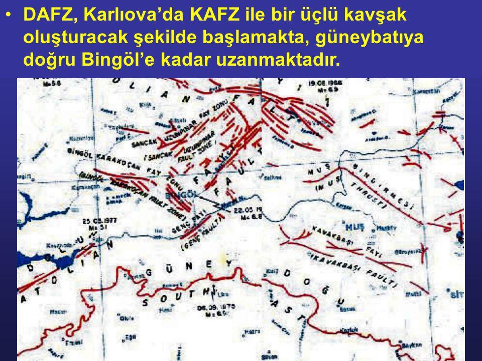 NEOTEKTONİK Doç.Dr. Yaşar EREN DAFZ, Karlıova'da KAFZ ile bir üçlü kavşak oluşturacak şekilde başlamakta, güneybatıya doğru Bingöl'e kadar uzanmaktadı