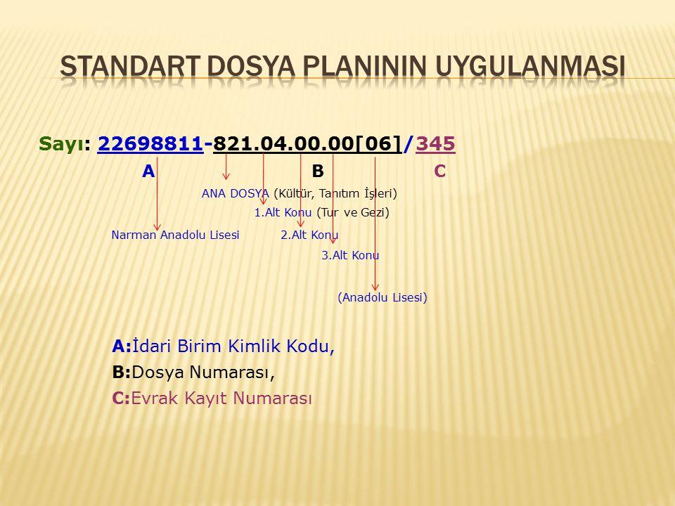 Sayı: 22698811-821.04.00.00[06]/345 A B C ANA DOSYA (Kültür, Tanıtım İşleri) 1.Alt Konu (Tur ve Gezi) Narman Anadolu Lisesi 2.Alt Konu 3.Alt Konu (Ana