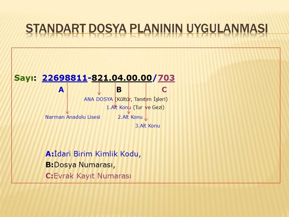 Sayı: 22698811-821.04.00.00/703 A B C ANA DOSYA (Kültür, Tanıtım İşleri) 1.Alt Konu (Tur ve Gezi) Narman Anadolu Lisesi 2.Alt Konu 3.Alt Konu A:İdari
