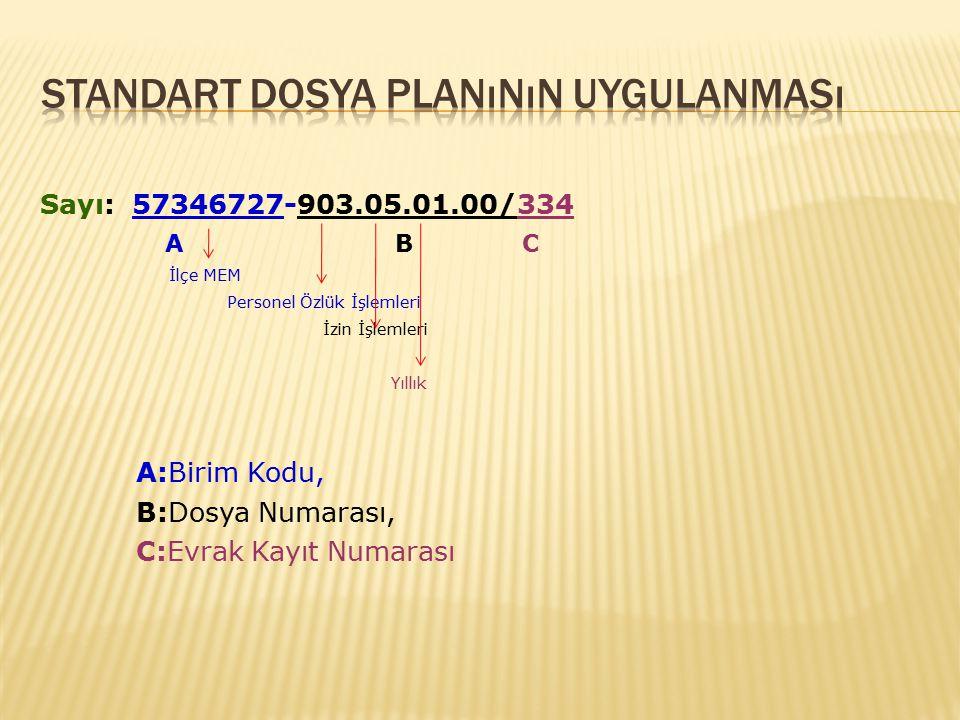 Sayı: 57346727-903.05.01.00/334 A B C İlçe MEM Personel Özlük İşlemleri İzin İşlemleri Yıllık A:Birim Kodu, B:Dosya Numarası, C:Evrak Kayıt Numarası
