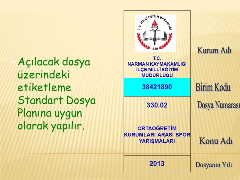 T.C. NARMAN KAYMAKAMLIĞI İLÇE MİLLÎ EĞİTİM MÜDÜRLÜĞÜ 38421890 330.02 ORTAÖĞRETİM KURUMLARI ARASI SPOR YARIŞMALARI 2013  Açılacak dosya üzerindeki eti