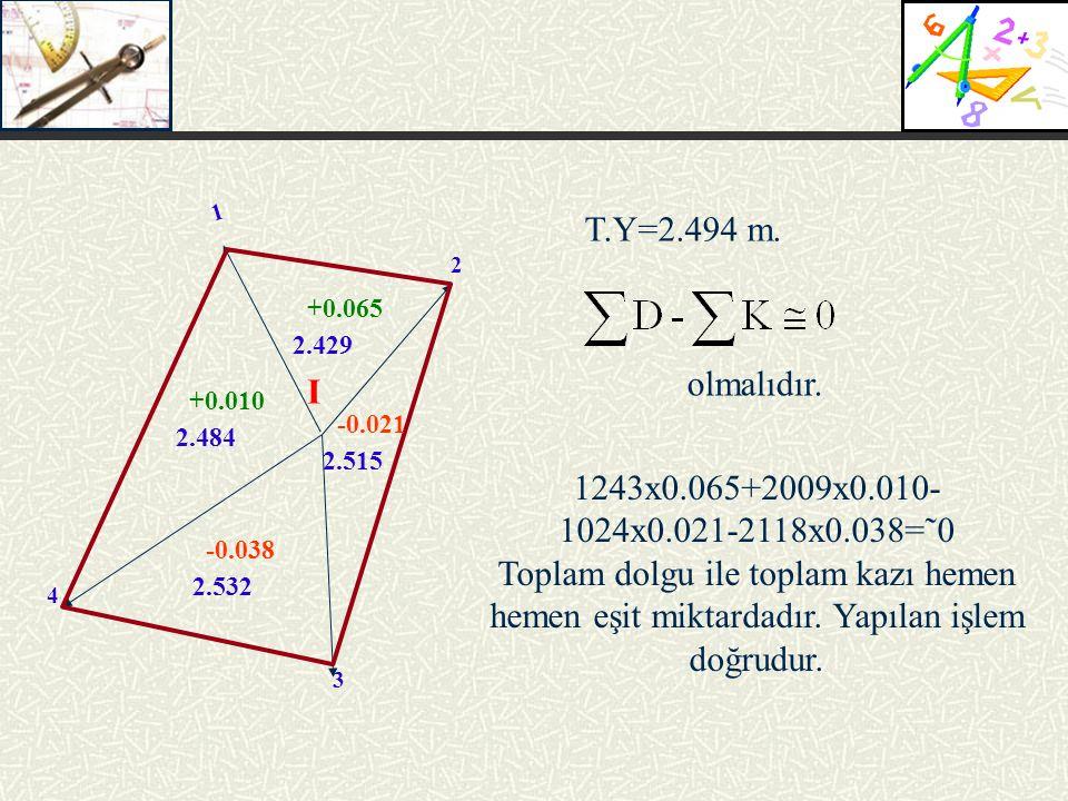 2 3 4 I 1 2.429 2.484 2.532 2.515 T.Y=2.494 m. +0.065 +0.010 -0.038 -0.021 1243x0.065+2009x0.010- 1024x0.021-2118x0.038=˜0 Toplam dolgu ile toplam kaz