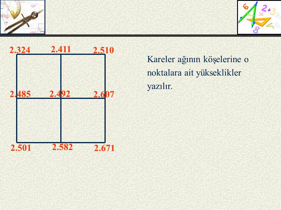2.324 2.411 2.510 2.485 2.492 2.607 2.501 2.582 2.671 Kareler ağının köşelerine o noktalara ait yükseklikler yazılır.