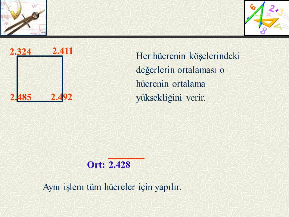 2.324 2.411 2.485 2.492 Her hücrenin köşelerindeki değerlerin ortalaması o hücrenin ortalama yüksekliğini verir. 2.428Ort: Aynı işlem tüm hücreler içi