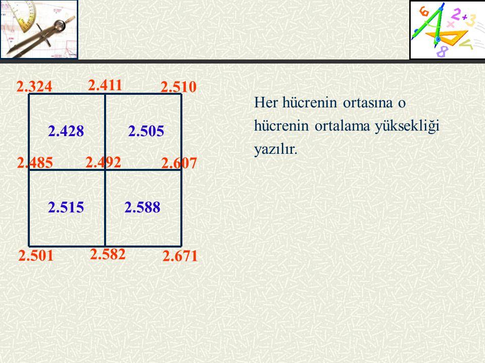 2.5052.428 2.5152.588 Bütün hücrelerin yükseklik değerlerinin ortalaması tesviye yüksekliğini verir.