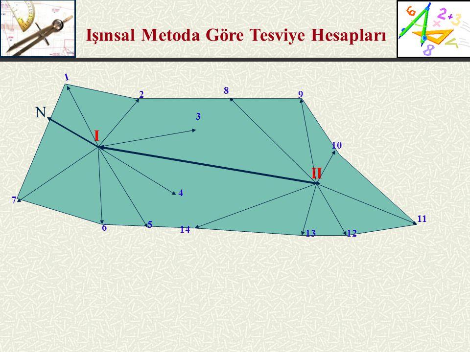Işınsal Metoda Göre Tesviye Hesapları 2 3 II 4 5 6 7 8 9 10 11 1213 Okuma yapılan noktalar arasında üçgenler oluşturulur.