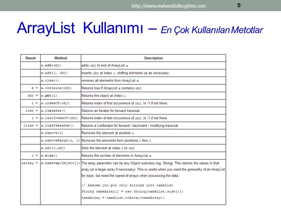 http://www.muhendislikegitimi.com 5 ArrayList Kullanımı – En Çok Kullanılan Metotlar
