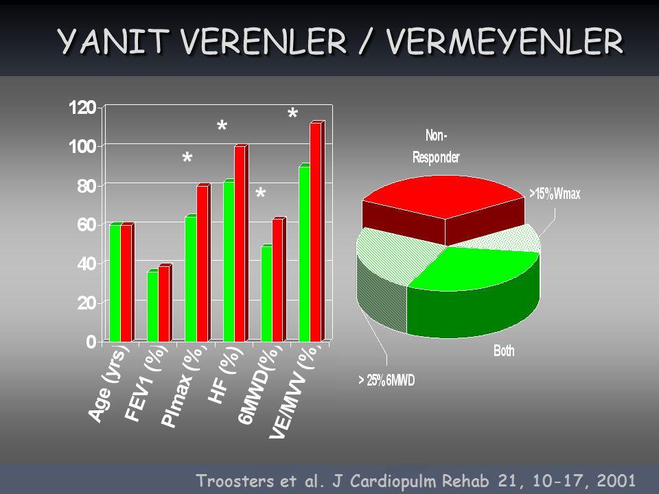 YANIT VERENLER / VERMEYENLER * * * * Troosters et al. J Cardiopulm Rehab 21, 10-17, 2001