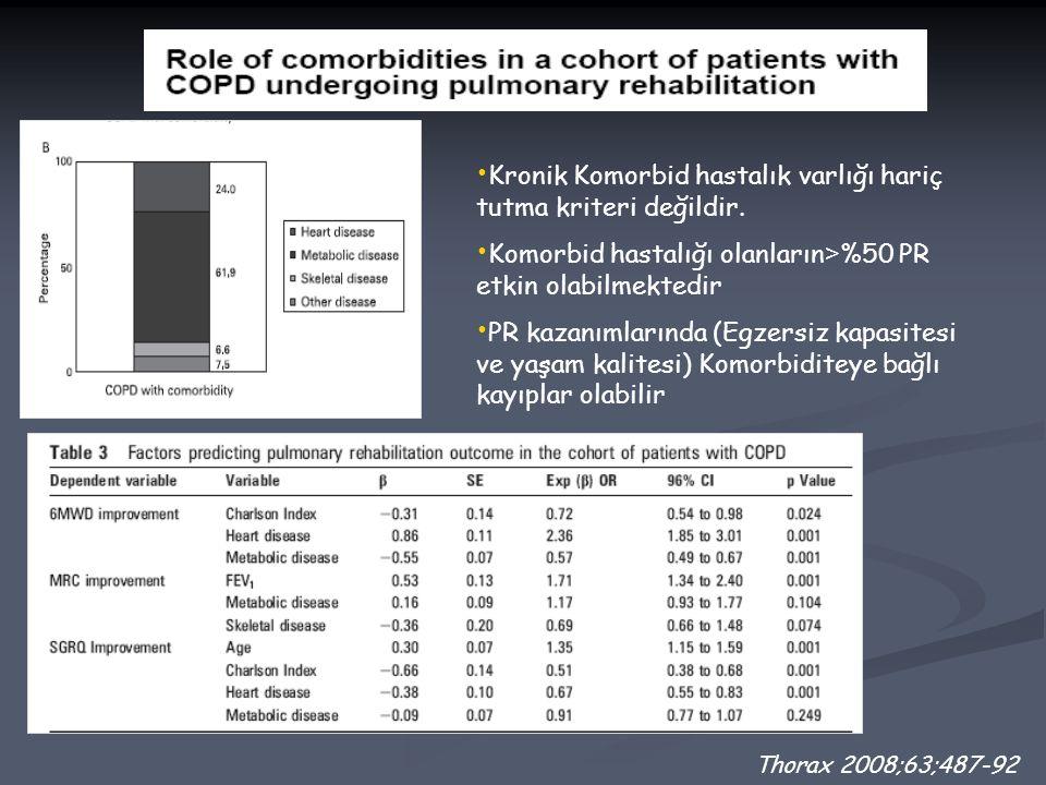 Kronik Komorbid hastalık varlığı hariç tutma kriteri değildir. Komorbid hastalığı olanların > %50 PR etkin olabilmektedir PR kazanımlarında (Egzersiz