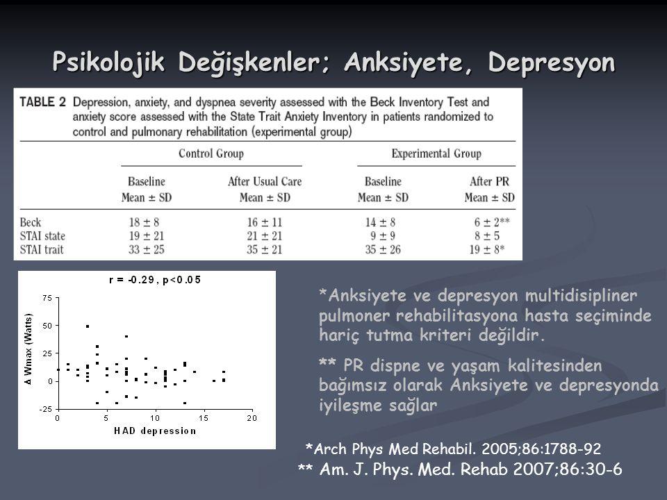 Psikolojik Değişkenler; Anksiyete, Depresyon *Arch Phys Med Rehabil. 2005;86:1788-92 ** Am. J. Phys. Med. Rehab 2007;86:30-6 *Anksiyete ve depresyon m