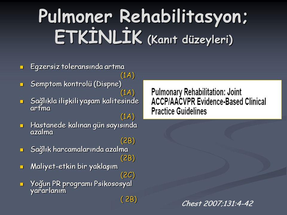 Pulmoner Rehabilitasyon; ETKİNLİK (Kanıt düzeyleri) Egzersiz toleransında artma Egzersiz toleransında artma (1A) (1A) Semptom kontrolü (Dispne) Sempto