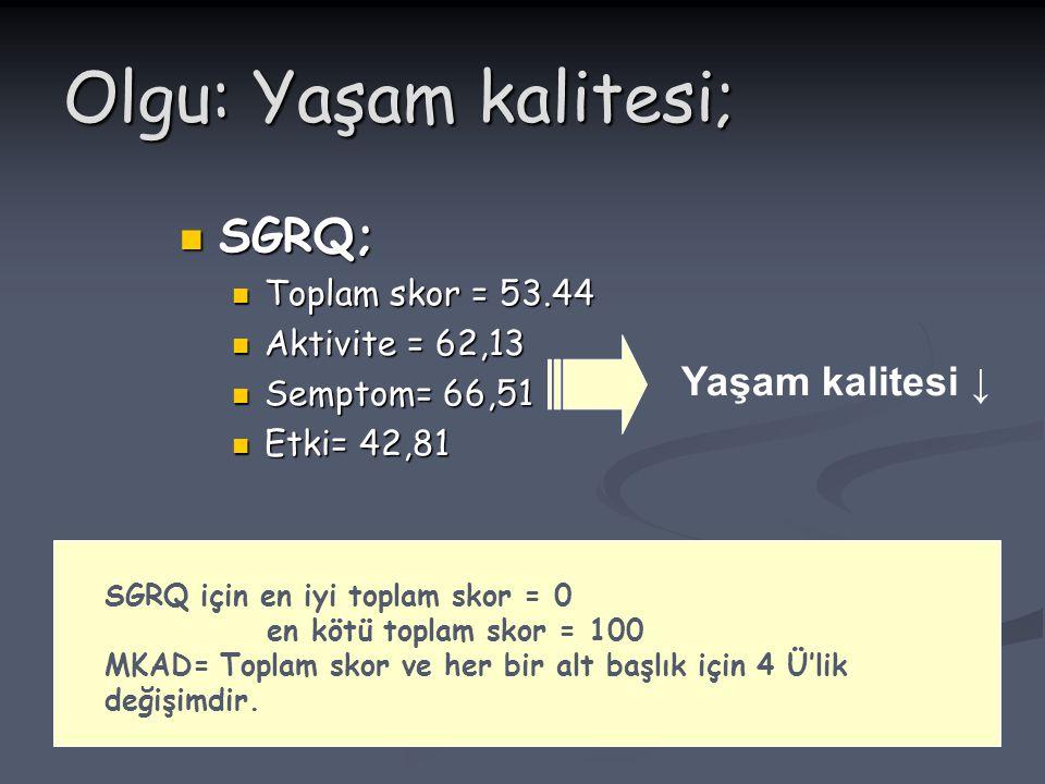 Olgu: Yaşam kalitesi; SGRQ; SGRQ; Toplam skor = 53.44 Toplam skor = 53.44 Aktivite = 62,13 Aktivite = 62,13 Semptom= 66,51 Semptom= 66,51 Etki= 42,81