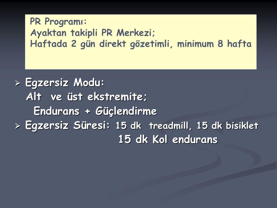  Egzersiz Modu: Alt ve üst ekstremite; Alt ve üst ekstremite; Endurans + Güçlendirme Endurans + Güçlendirme  Egzersiz Süresi: 15 dk treadmill, 15 dk