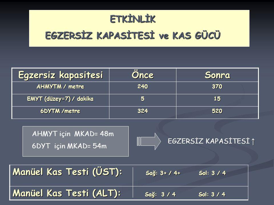 Egzersiz kapasitesi ÖnceSonra AHMYTM / metre 240370 EMYT (düzey=7) / dakika 515 6DYTM /metre 324520 Manüel Kas Testi (ÜST): Sağ: 3+ / 4+ Sol: 3 / 4 Ma