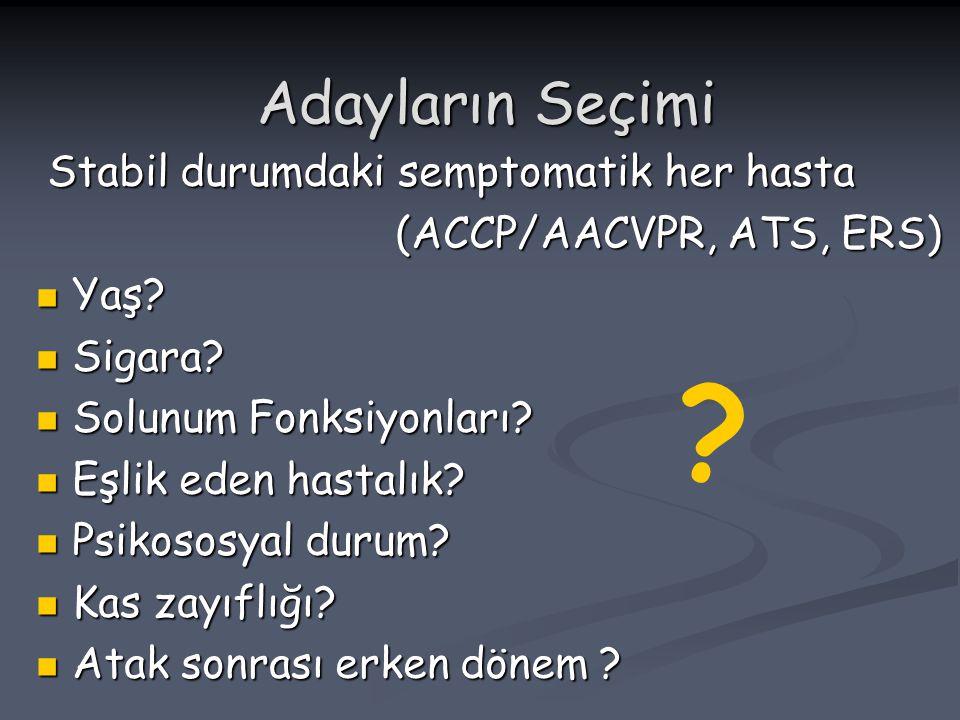 Adayların Seçimi Stabil durumdaki semptomatik her hasta Stabil durumdaki semptomatik her hasta (ACCP/AACVPR, ATS, ERS) (ACCP/AACVPR, ATS, ERS) Yaş? Ya