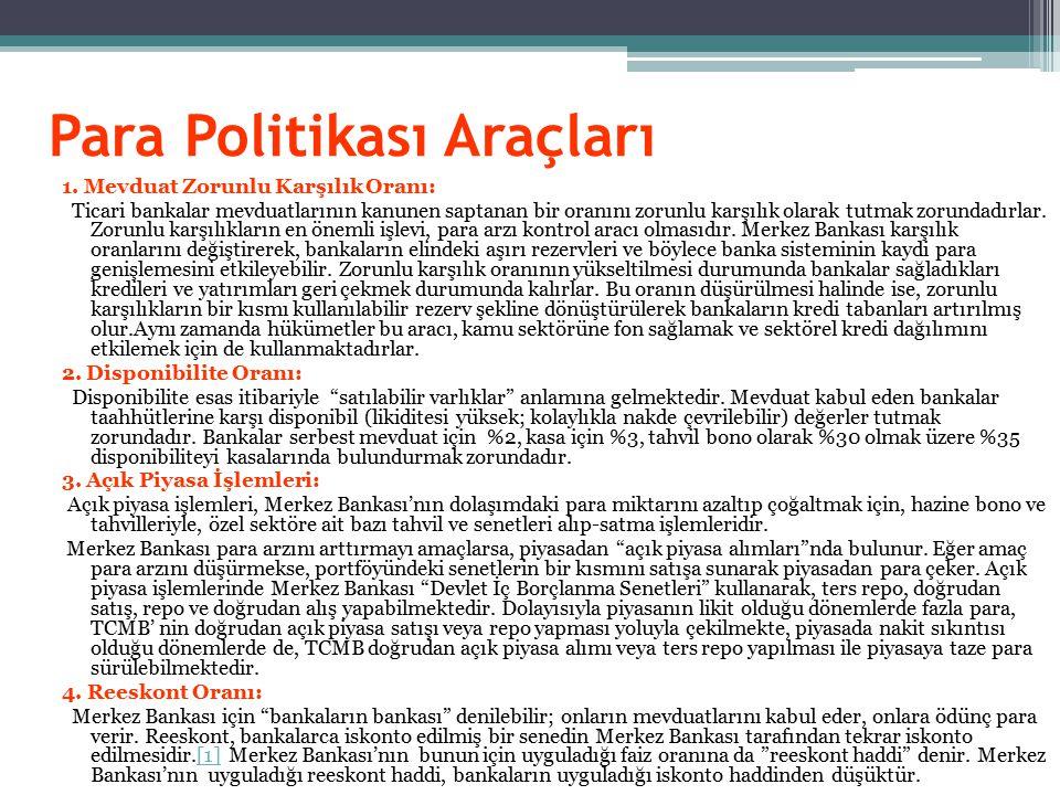 Para Politikası Araçları 1.