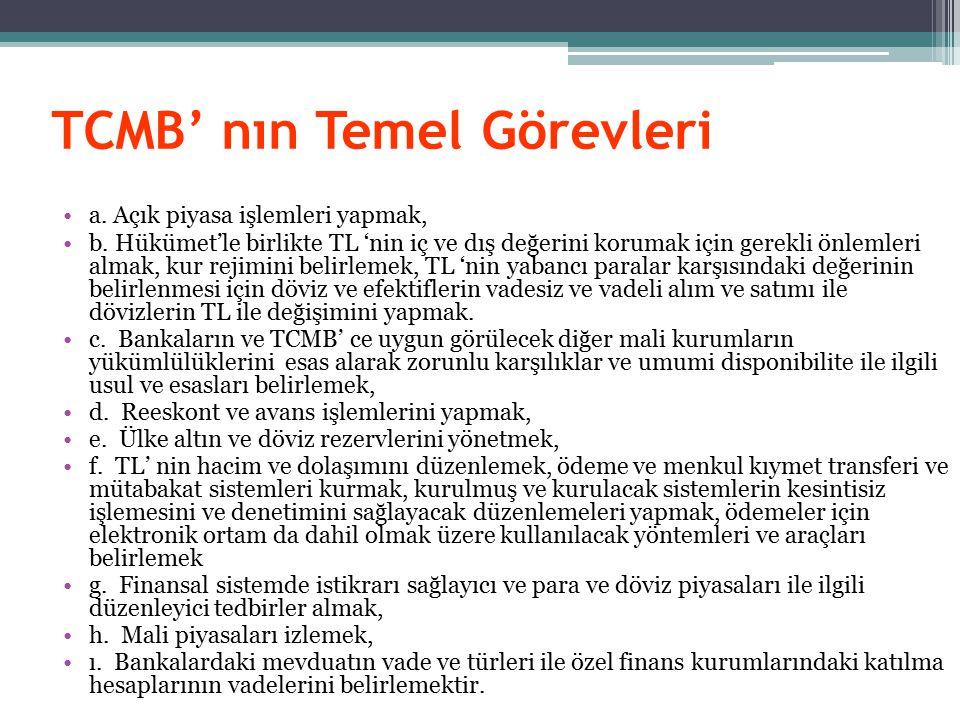 TCMB' nın Temel Görevleri a.Açık piyasa işlemleri yapmak, b.