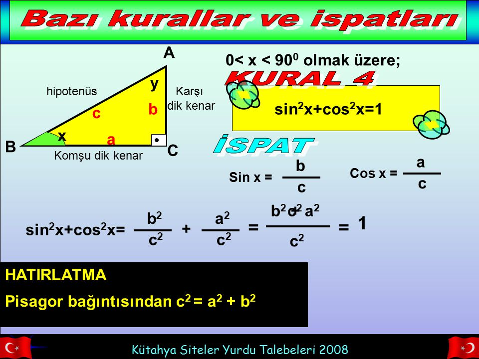 Kütahya Siteler Yurdu Talebeleri 2008 hipotenüs Komşu dik kenar Karşı dik kenar x A B C b a c 0< x < 90 0 olmak üzere; y Sin x = b c Cos x = a c sin 2