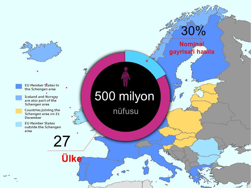 500 milyon nüfusu 30% Nominal gayrisafi hasıla 27 Ülke