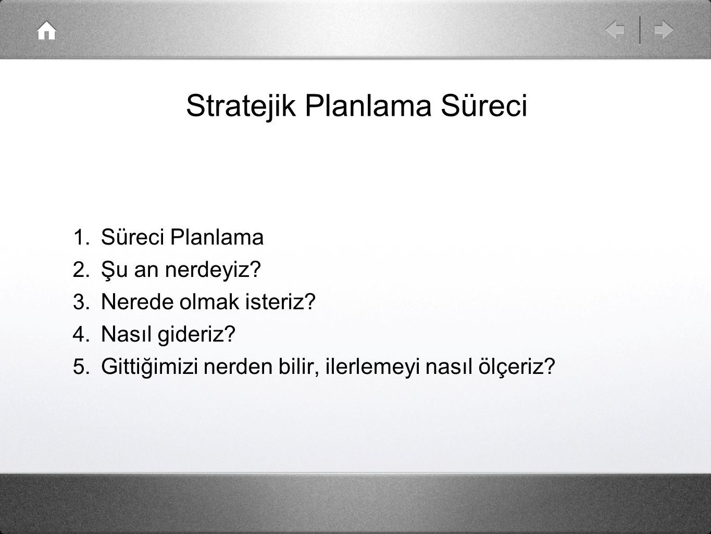 Stratejik Planlama Süreci 1.Süreci Planlama 2. Şu an nerdeyiz.