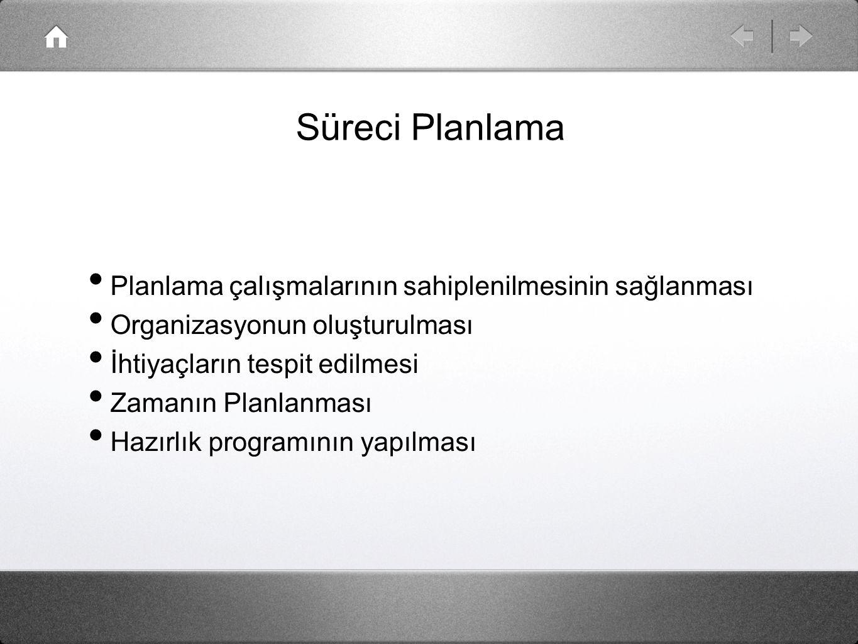 Süreci Planlama Planlama çalışmalarının sahiplenilmesinin sağlanması Organizasyonun oluşturulması İhtiyaçların tespit edilmesi Zamanın Planlanması Hazırlık programının yapılması