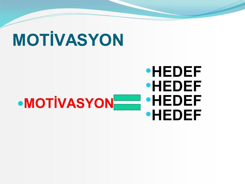 MOTİVASYON HEDEF