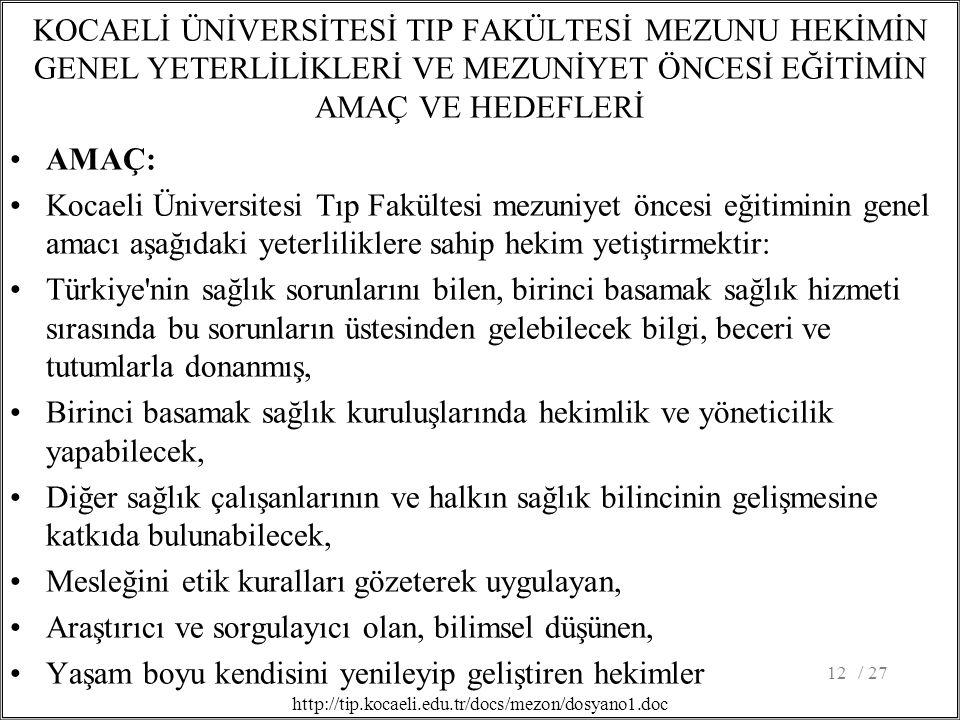 KOCAELİ ÜNİVERSİTESİ TIP FAKÜLTESİ MEZUNU HEKİMİN GENEL YETERLİLİKLERİ VE MEZUNİYET ÖNCESİ EĞİTİMİN AMAÇ VE HEDEFLERİ AMAÇ: Kocaeli Üniversitesi Tıp Fakültesi mezuniyet öncesi eğitiminin genel amacı aşağıdaki yeterliliklere sahip hekim yetiştirmektir: Türkiye nin sağlık sorunlarını bilen, birinci basamak sağlık hizmeti sırasında bu sorunların üstesinden gelebilecek bilgi, beceri ve tutumlarla donanmış, Birinci basamak sağlık kuruluşlarında hekimlik ve yöneticilik yapabilecek, Diğer sağlık çalışanlarının ve halkın sağlık bilincinin gelişmesine katkıda bulunabilecek, Mesleğini etik kuralları gözeterek uygulayan, Araştırıcı ve sorgulayıcı olan, bilimsel düşünen, Yaşam boyu kendisini yenileyip geliştiren hekimler / 2712 http://tip.kocaeli.edu.tr/docs/mezon/dosyano1.doc