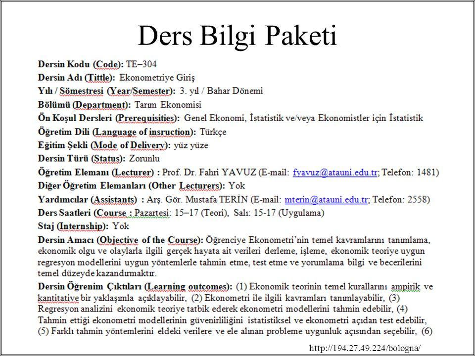 Ders Bilgi Paketi / 2719 http://194.27.49.224/bologna/