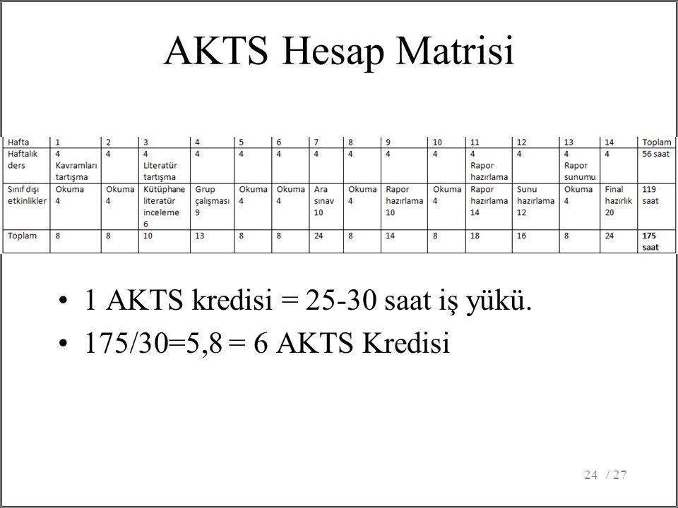 AKTS Hesap Matrisi / 2724 1 AKTS kredisi = 25-30 saat iş yükü. 175/30=5,8 = 6 AKTS Kredisi