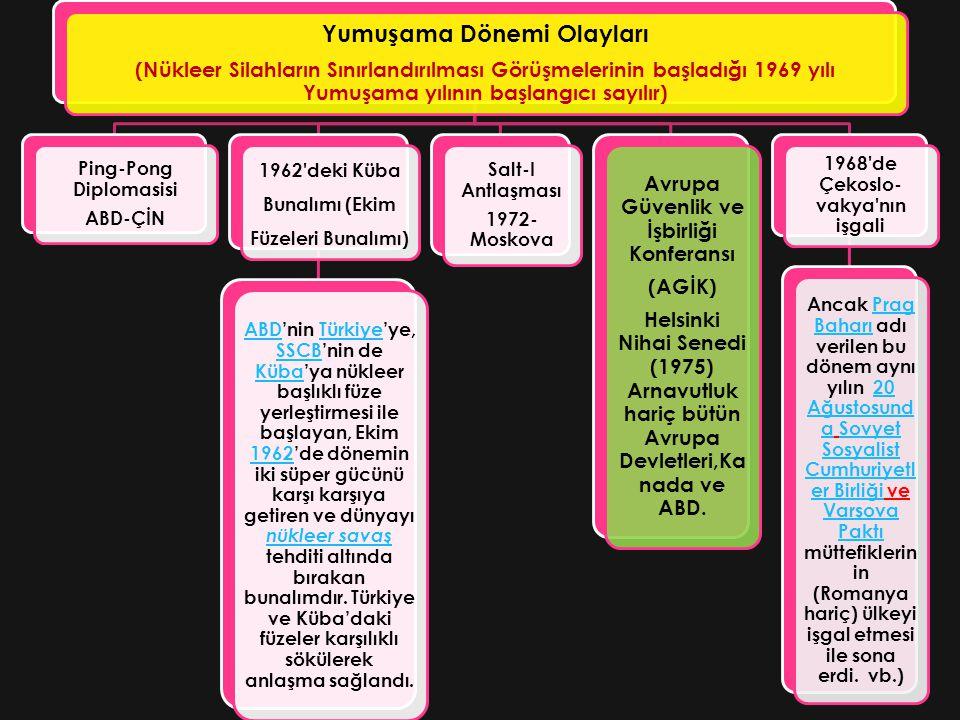 Yumuşama Dönemi Olayları (Nükleer Silahların Sınırlandırılması Görüşmelerinin başladığı 1969 yılı Yumuşama yılının başlangıcı sayılır) Ping-Pong Diplo