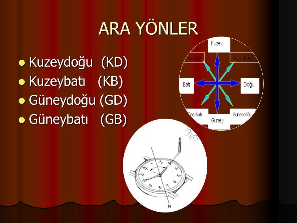 ARA YÖNLER Kuzeydoğu (KD) Kuzeydoğu (KD) Kuzeybatı (KB) Kuzeybatı (KB) Güneydoğu (GD) Güneydoğu (GD) Güneybatı (GB) Güneybatı (GB)