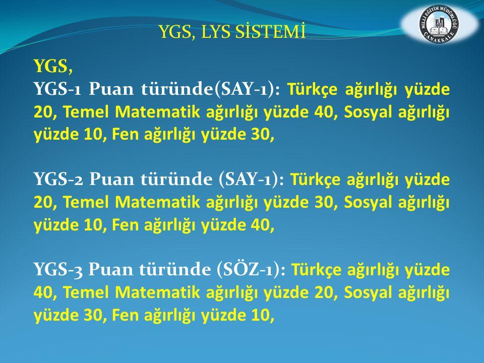 YGS, YGS-1 Puan türünde(SAY-1): Türkçe ağırlığı yüzde 20, Temel Matematik ağırlığı yüzde 40, Sosyal ağırlığı yüzde 10, Fen ağırlığı yüzde 30, YGS-2 Pu
