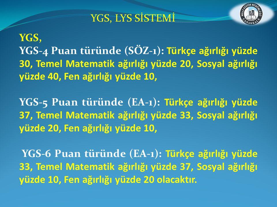 YGS, YGS-4 Puan türünde (SÖZ-1): Türkçe ağırlığı yüzde 30, Temel Matematik ağırlığı yüzde 20, Sosyal ağırlığı yüzde 40, Fen ağırlığı yüzde 10, YGS-5 P