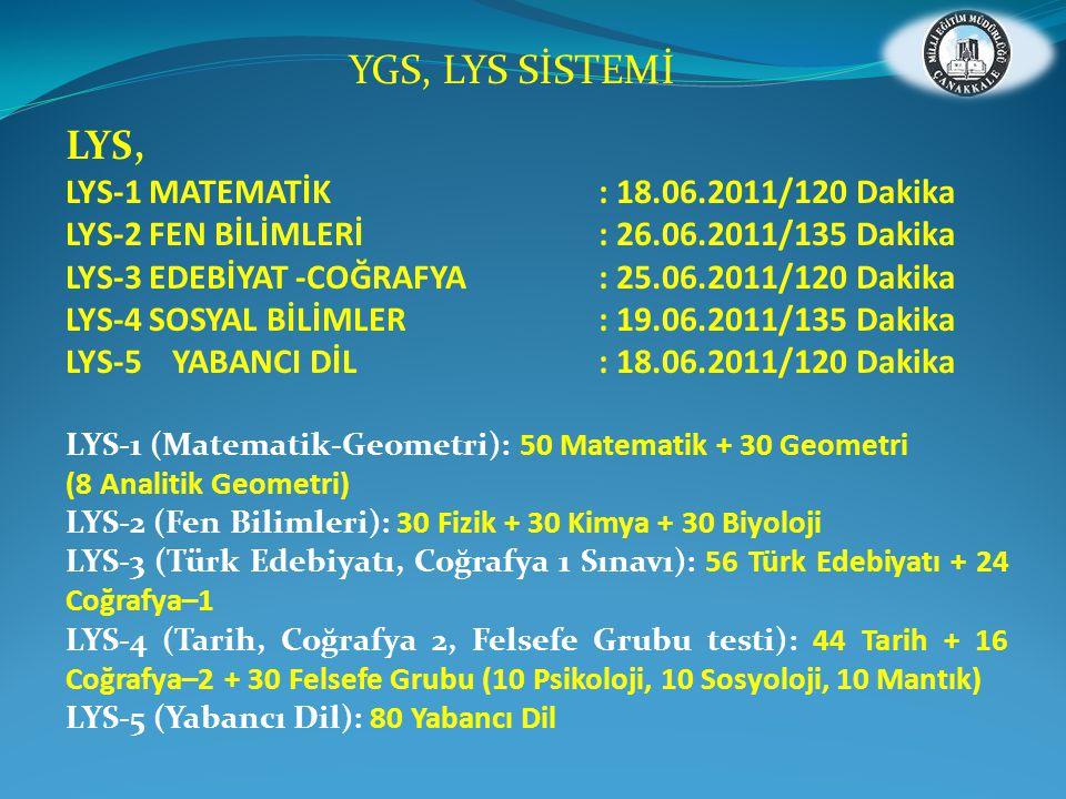 LYS, LYS-1 MATEMATİK: 18.06.2011/120 Dakika LYS-2 FEN BİLİMLERİ: 26.06.2011/135 Dakika LYS-3 EDEBİYAT -COĞRAFYA: 25.06.2011/120 Dakika LYS-4 SOSYAL Bİ