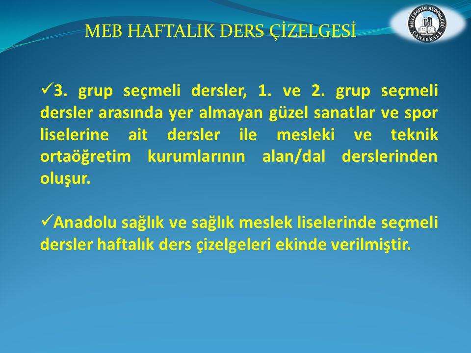 1.GRUP SEÇMELİ DERSLER MEB HAFTALIK DERS ÇİZELGESİ DERSİN ADI10.