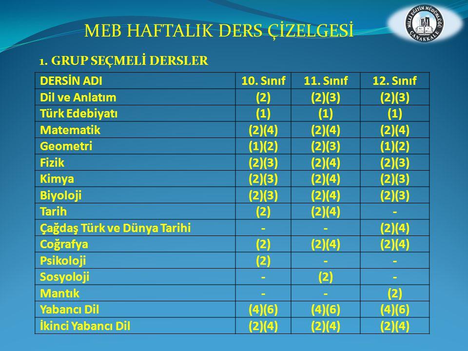 1. GRUP SEÇMELİ DERSLER MEB HAFTALIK DERS ÇİZELGESİ DERSİN ADI10. Sınıf11. Sınıf12. Sınıf Dil ve Anlatım(2)(2)(3) Türk Edebiyatı(1) Matematik(2)(4) Ge