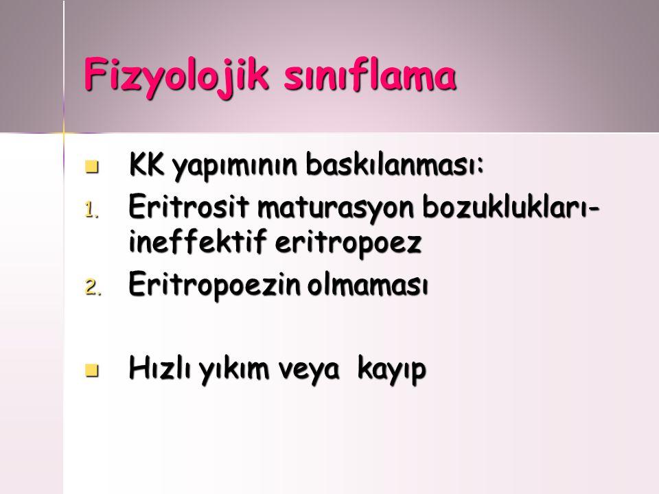 Fizyolojik sınıflama KK yapımının baskılanması: KK yapımının baskılanması: 1. Eritrosit maturasyon bozuklukları- ineffektif eritropoez 2. Eritropoezin