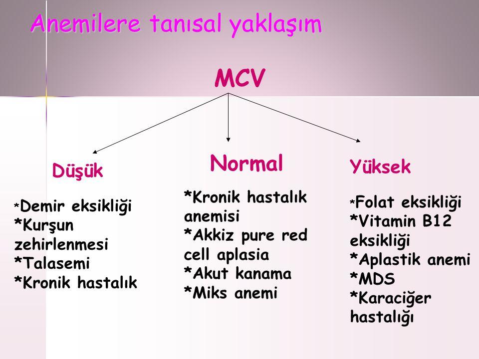 Anemilere tanısal yaklaşım MCV Normal *Kronik hastalık anemisi *Akkiz pure red cell aplasia *Akut kanama *Miks anemi Yüksek * Folat eksikliği *Vitamin