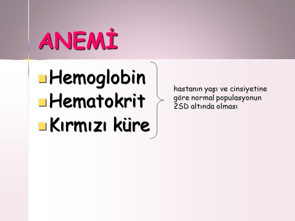 ANEMİ Hemoglobin Hemoglobin Hematokrit Hematokrit Kırmızı küre Kırmızı küre hastanın yaşı ve cinsiyetine göre normal populasyonun 2SD altında olmasıha