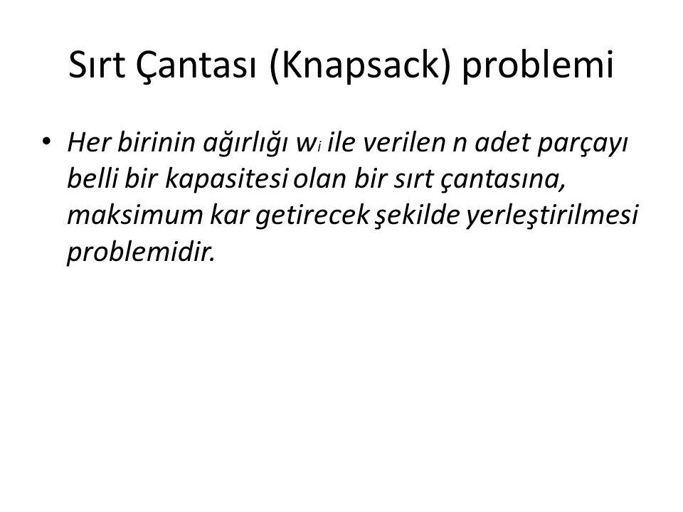 Sırt Çantası (Knapsack) problemi Her birinin ağırlığı w i ile verilen n adet parçayı belli bir kapasitesi olan bir sırt çantasına, maksimum kar getire