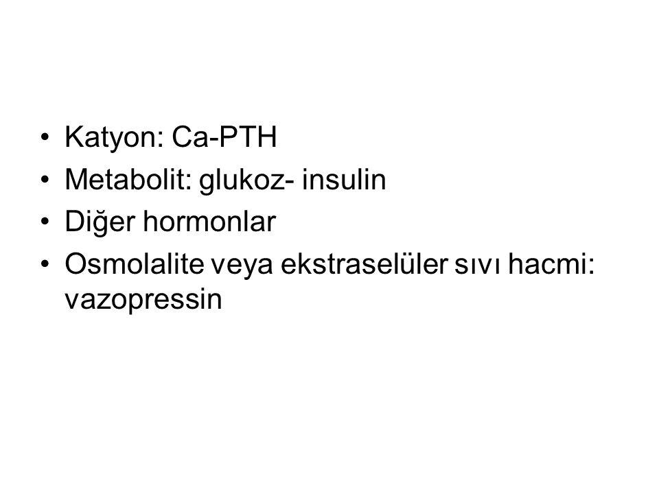 Katyon: Ca-PTH Metabolit: glukoz- insulin Diğer hormonlar Osmolalite veya ekstraselüler sıvı hacmi: vazopressin