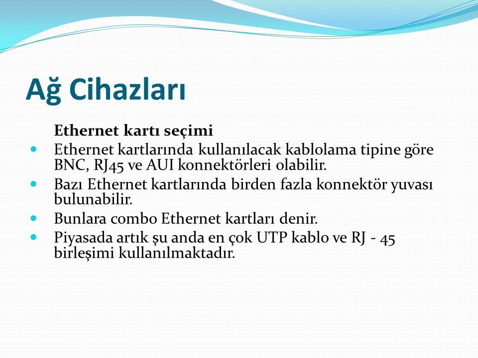 Ethernet kartı seçimi Ethernet kartlarında kullanılacak kablolama tipine göre BNC, RJ45 ve AUI konnektörleri olabilir. Bazı Ethernet kartlarında birde