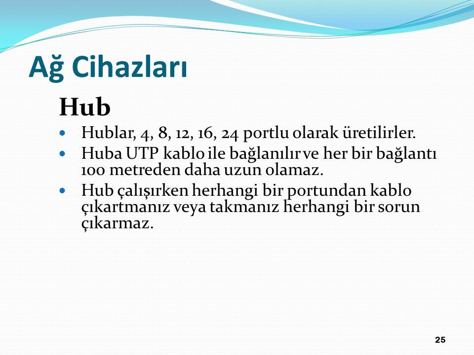 25 Ağ Cihazları Hub Hublar, 4, 8, 12, 16, 24 portlu olarak üretilirler. Huba UTP kablo ile bağlanılır ve her bir bağlantı 100 metreden daha uzun olama