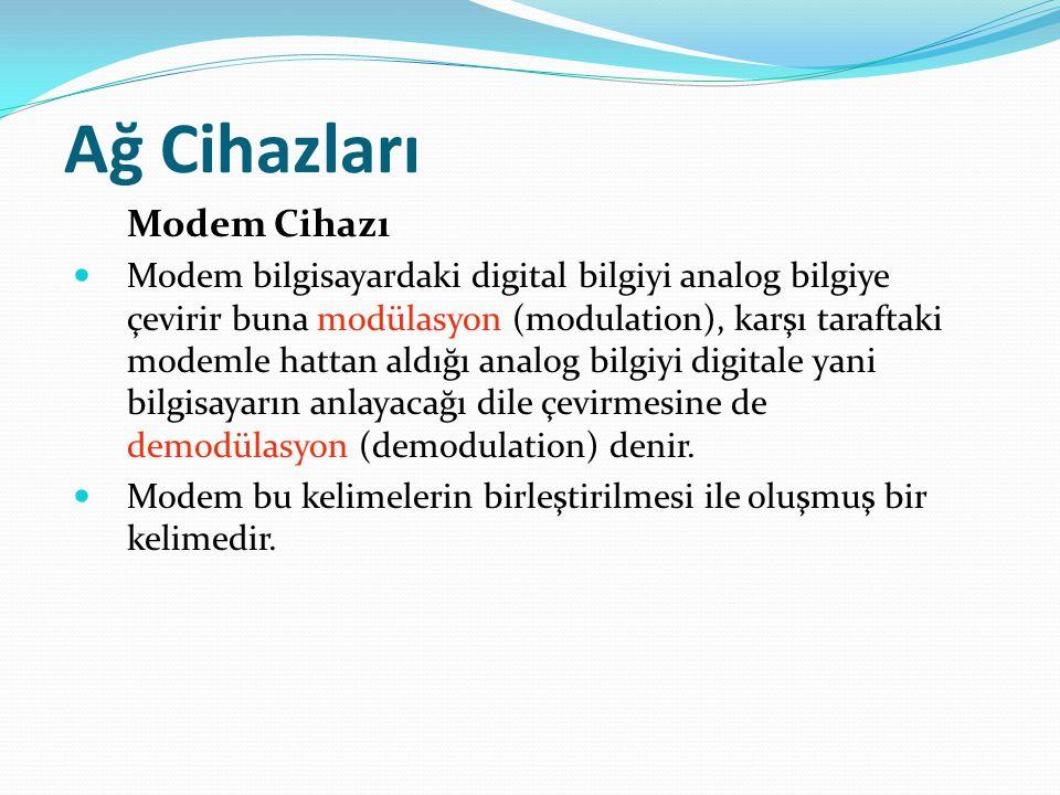 Ağ Cihazları Modem Cihazı Modem bilgisayardaki digital bilgiyi analog bilgiye çevirir buna modülasyon (modulation), karşı taraftaki modemle hattan ald