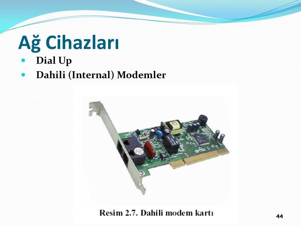 44 Ağ Cihazları Dial Up Dahili (Internal) Modemler