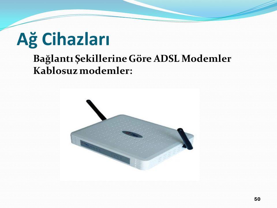50 Ağ Cihazları Bağlantı Şekillerine Göre ADSL Modemler Kablosuz modemler:
