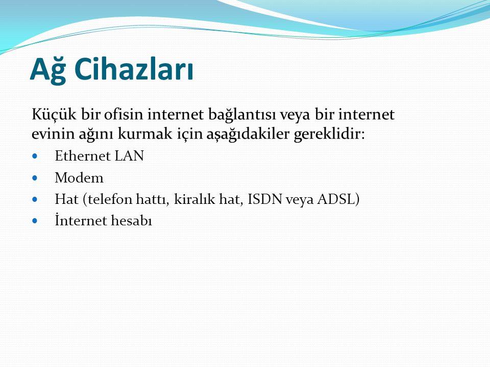 Ağ Cihazları Küçük bir ofisin internet bağlantısı veya bir internet evinin ağını kurmak için aşağıdakiler gereklidir: Ethernet LAN Modem Hat (telefon hattı, kiralık hat, ISDN veya ADSL) İnternet hesabı
