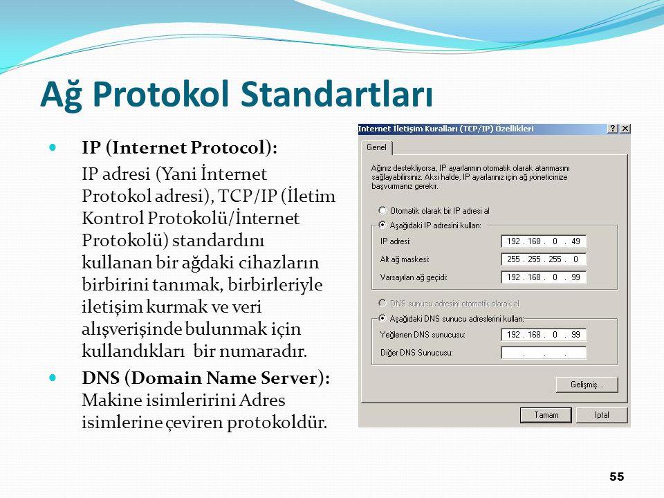 55 Ağ Protokol Standartları IP (Internet Protocol): IP adresi (Yani İnternet Protokol adresi), TCP/IP (İletim Kontrol Protokolü/İnternet Protokolü) standardını kullanan bir ağdaki cihazların birbirini tanımak, birbirleriyle iletişim kurmak ve veri alışverişinde bulunmak için kullandıkları bir numaradır.