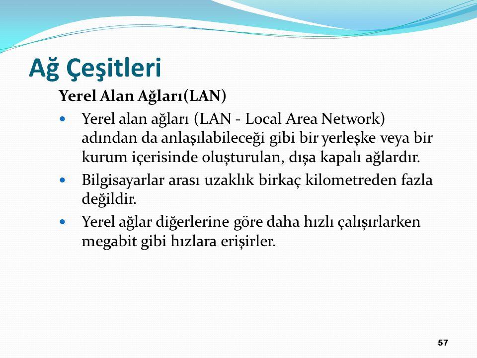 57 Ağ Çeşitleri Yerel Alan Ağları(LAN) Yerel alan ağları (LAN - Local Area Network) adından da anlaşılabileceği gibi bir yerleşke veya bir kurum içerisinde oluşturulan, dışa kapalı ağlardır.