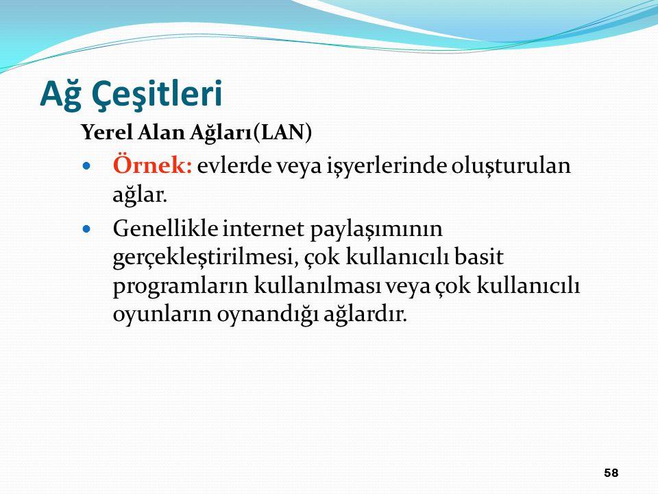 58 Ağ Çeşitleri Yerel Alan Ağları(LAN) Örnek: evlerde veya işyerlerinde oluşturulan ağlar. Genellikle internet paylaşımının gerçekleştirilmesi, çok ku